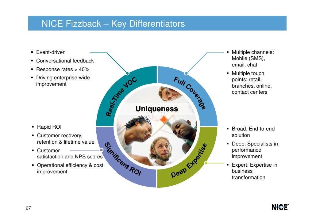 NICE Fizzback – Key Differentiators     Event-driven                                 Multiple channels:     Conversational...