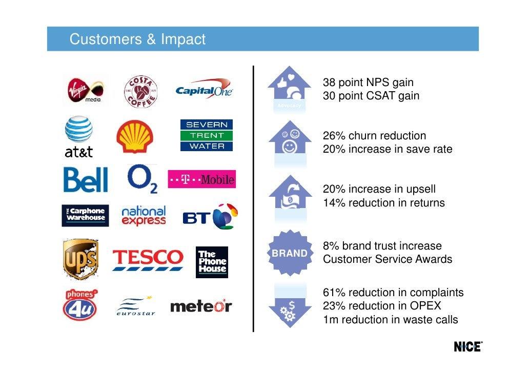 Customers & Impact                                38 point NPS gain                                30 point CSAT gain     ...