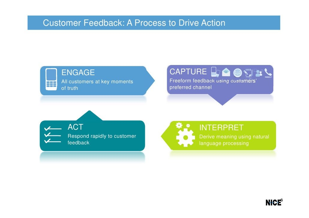 Customer Feedback: A Process to Drive Action    ENGAGE                          CAPTURE    All customers at key moments   ...