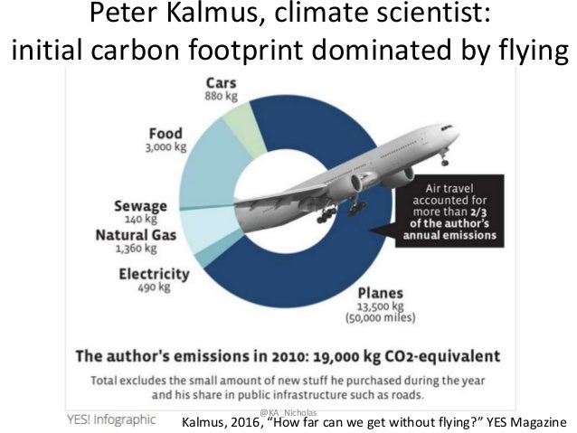 """Peter Kalmus, climate scientist: initial carbon footprint dominated by flying Kalmus, 2016, """"How far can we get without fl..."""