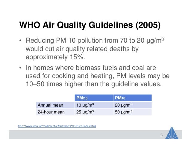 The legal and regulatory consequences of new pm 2 5 for 10 cfr 20 appendix b table 2