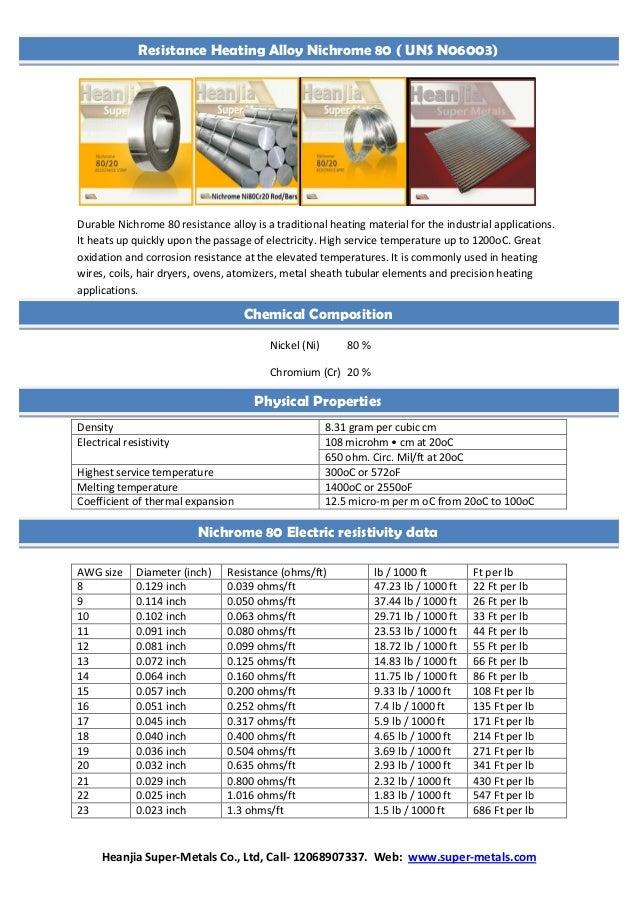 Nichrome 80 Wire Resistivity - WIRE Center •