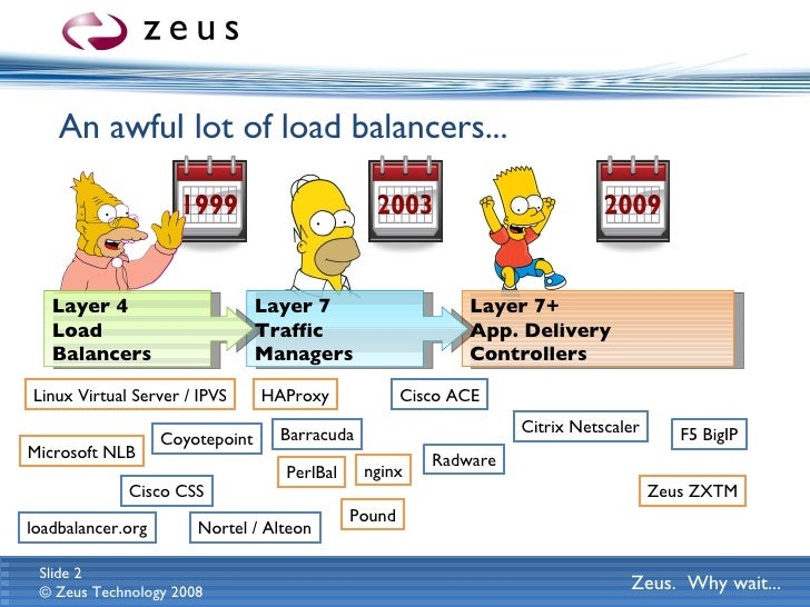 zeus traffic manager Nick Bond - Zeus - Load Balancing in the Cloud - CloudCamp Berlin 30.…