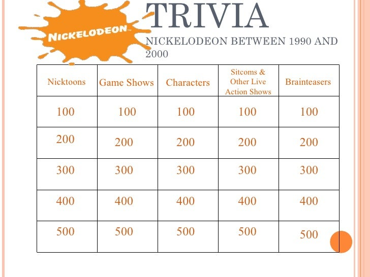 TRIVIA NICKELODEON BETWEEN 1990 AND 2000 Game Shows 100 200 300 400 500 100 100 100 100 200 200 200 200 300 300 300 300 40...