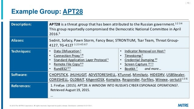 Example Group: APT28 | 10 | Description: APT28 is a threat group that has been attributed to the Russian government.1 2 3 ...