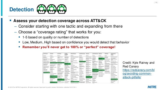 Detection  Assess your detection coverage across ATT&CK – Consider starting with one tactic and expanding from there – Ch...