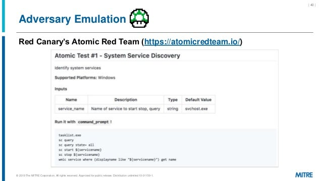 Adversary Emulation Red Canary's Atomic Red Team (https://atomicredteam.io/) | 40 | © 2019 The MITRE Corporation. All righ...