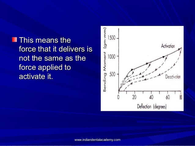 This means the force that it delivers is not the same as the force applied to activate it.  www.indiandentalacademy.com