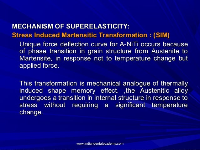 MECHANISM OF SUPERELASTICITY: Stress Induced Martensitic Transformation : (SIM) Unique force deflection curve for A-NiTi o...