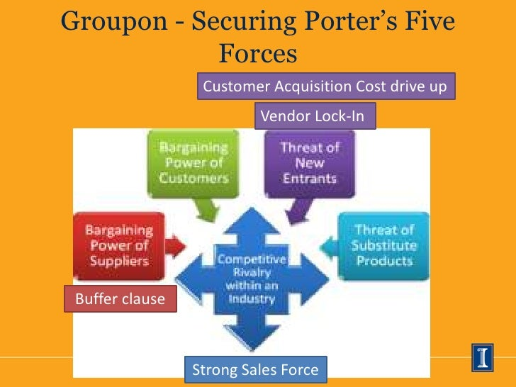 amazons five forces Porters five forces in the e-retailing industry porter's five forces analysis is used to assess the attractiveness of different industries, and therefore,.