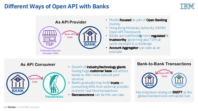 apidays LIVE Hong Kong 2021 - Next Stage for Open API at Banking Industry by Nicky Ng, IBM Slide 2
