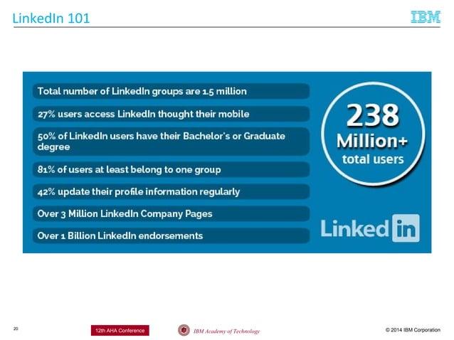 © 2014 IBM CorporationIBM Academy of Technology12th AHA Conference LinkedIn 101 20
