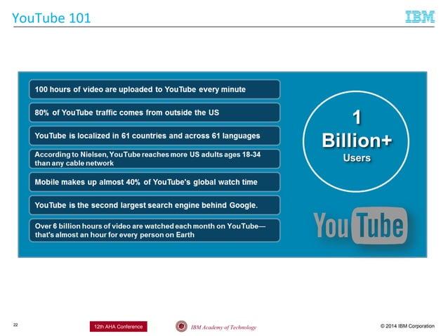 © 2014 IBM CorporationIBM Academy of Technology12th AHA Conference YouTube 101 22