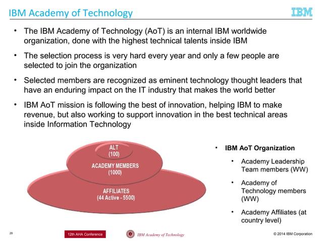 © 2014 IBM CorporationIBM Academy of Technology12th AHA Conference IBM Academy of Technology 29 • The IBM Academy of Techn...