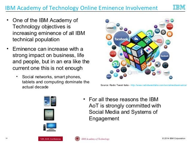 © 2014 IBM CorporationIBM Academy of Technology12th AHA Conference IBM Academy of Technology Online Eminence Involvement 3...