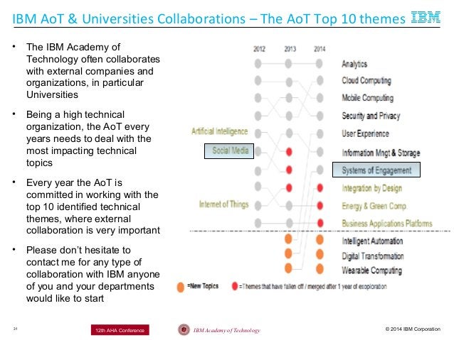 © 2014 IBM CorporationIBM Academy of Technology12th AHA Conference IBM AoT & Universities Collaborations – The AoT Top 10 ...