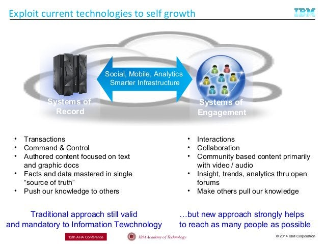 © 2014 IBM CorporationIBM Academy of Technology12th AHA Conference Systems of Record Social, Mobile, Analytics Smarter Inf...