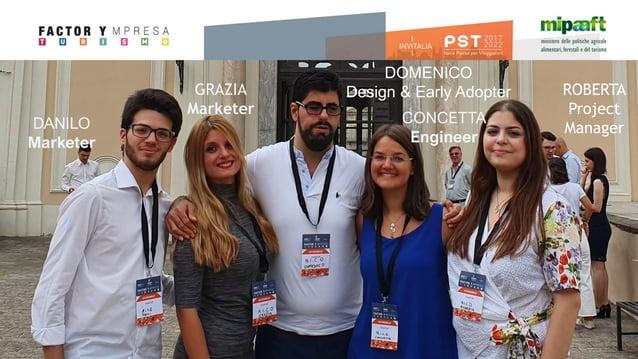 CONCETTA Engineer DANILO Marketer GRAZIA Marketer DOMENICO Design & Early Adopter ROBERTA Project Manager
