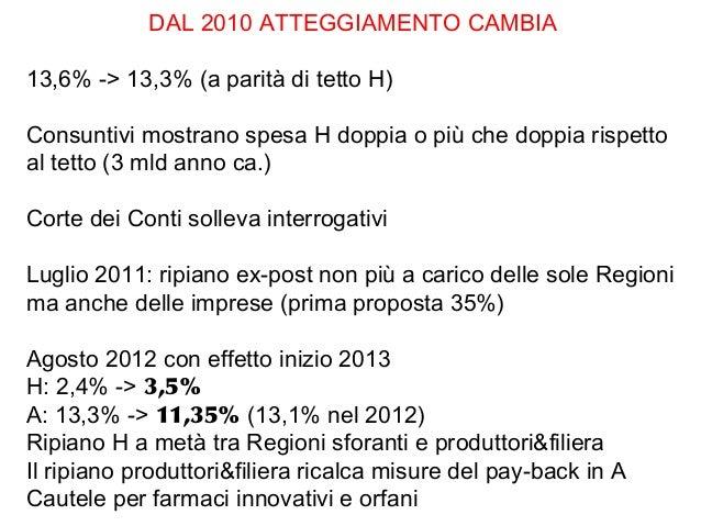DAL 2010 ATTEGGIAMENTO CAMBIA13,6% -> 13,3% (a parità di tetto H)Consuntivi mostrano spesa H doppia o più che doppia rispe...