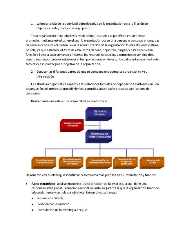 1. La importancia de la autoridad administrativa en la organización para la fijación deobjetivo a corto, mediano y largo p...
