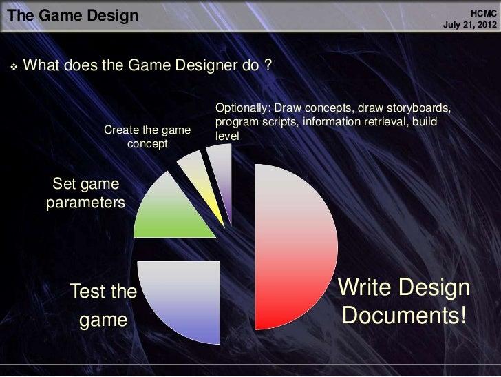 Game Designers Job - What does a game designer do