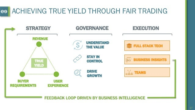 17 ACHIEVING TRUE YIELD THROUGH FAIR TRADING STRATEGY GOVERNANCE EXECUTION REVENUE USER EXPERIENCE BUYER REQUIREMENTS FULL...