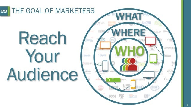 4 WHAT WHERE WHO Reach Your Audience THE GOAL OF MARKETERS