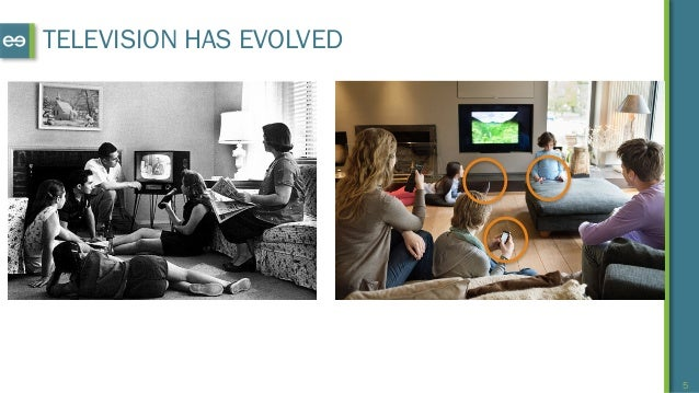 5 TELEVISION HAS EVOLVED