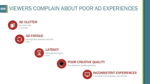 7 VIEWERS COMPLAIN ABOUT POOR AD EXPERIENCES AD FATIGUE seeing same creative over and over LATENCY ad takes too long to lo...