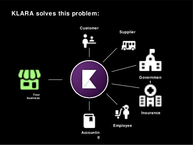 KLARA solves this problem: Employee Supplier Customer Accountin g Governmen t Insurance Your business