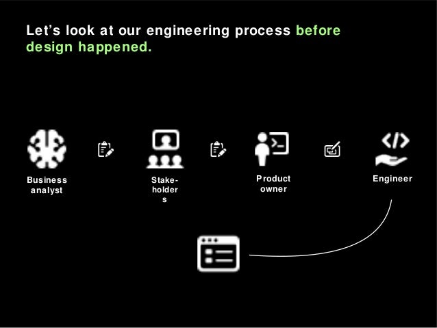 Let's look at our engineering process before design happened. Business analyst Stake- holder s Product owner Engineer