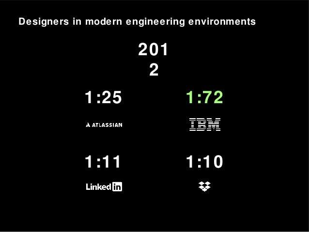 Designers in modern engineering environments 1:25 1:72 1:11 1:10 201 2