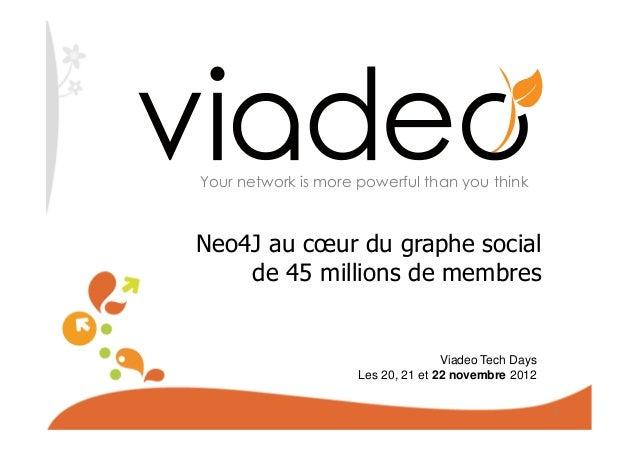 Your network is more powerful than you thinkNeo4J au cœur du graphe social    de 45 millions de membres                   ...