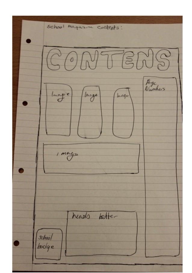 Nicole school mag contents plan