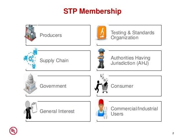 STP Membership Producers Testing & Standards Organization Supply Chain Authorities Having Jurisdiction (AHJ) Government Co...