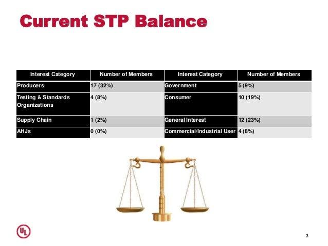Current STP Balance 3 Interest Category Number of Members Interest Category Number of Members Producers 17 (32%) Governmen...