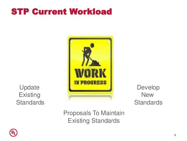 STP Current Workload 5 Update Existing Standards Develop New Standards Proposals To Maintain Existing Standards