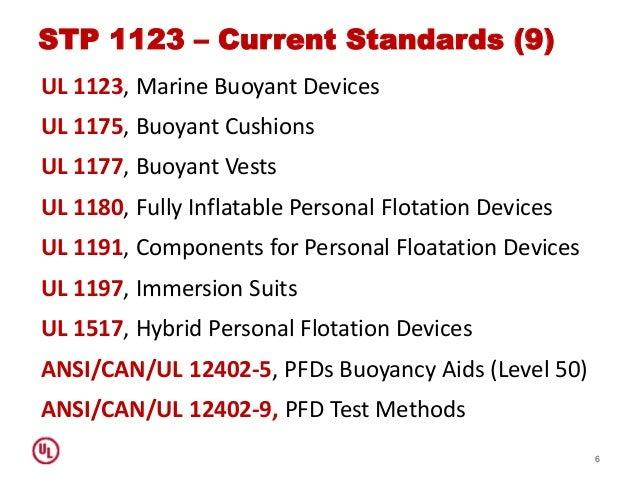 STP 1123 – Current Standards (9) UL 1123, Marine Buoyant Devices UL 1175, Buoyant Cushions UL 1177, Buoyant Vests UL 1180,...
