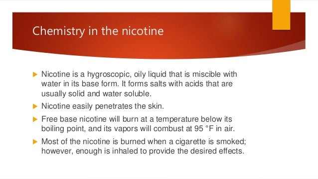 Introduction about nicotine