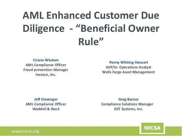 NICSA Webinar   AML Enhanced Customer Due Diligence ...