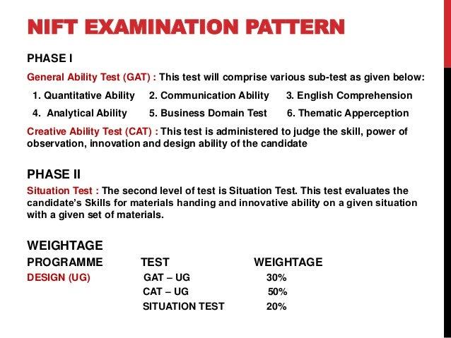 Nid Nift Nata Entrance Exam Pattern Syllabus