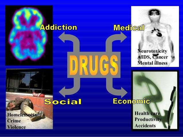 Homelessness Crime Violence Neurotoxicity AIDS, Cancer Mental illness Health care Productivity Accidents