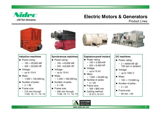 Nidec asi electric motors generators for Generator sizing for motors