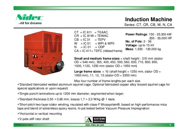 Nidec Asi Electric Motors Amp Generators