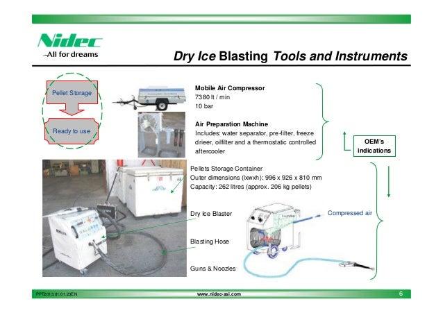 Nidec Asi Service Dry Ice Blasting
