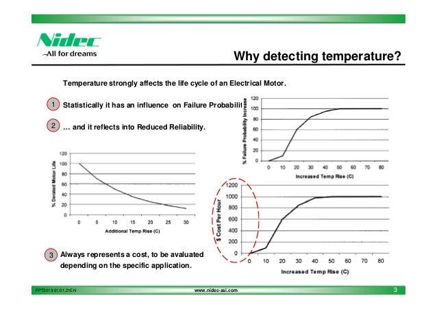 Nidec Motor Wiring Diagram : Nidec motor wiring diagram delta