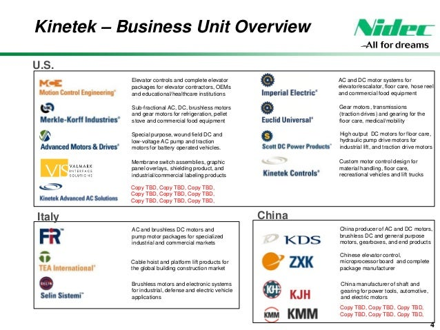 Nidec kinetek corporate profile