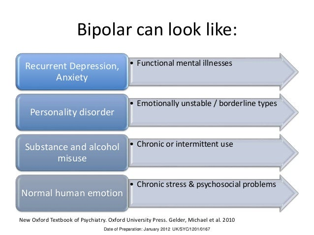 The complexities of diagnosing bipolar disorder in primary and second…