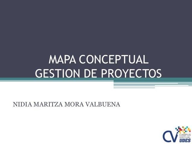 MAPA CONCEPTUAL GESTION DE PROYECTOS NIDIA MARITZA MORA VALBUENA