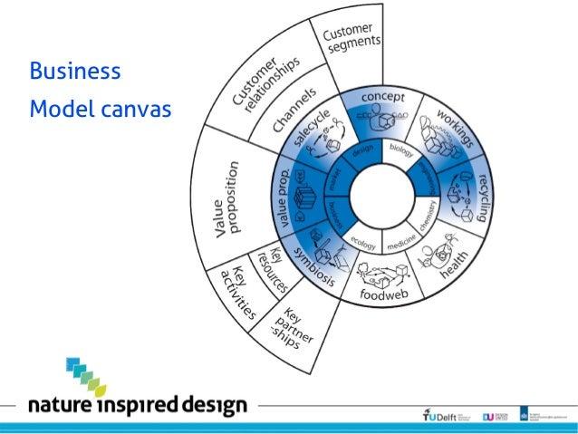 Cycles & BenefitsBenefits